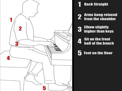 Tư thế ngồi đàn Piano chuẩn và đẹp
