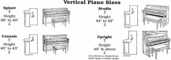 kích thước đàn piano upright